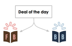 Deal-of-the-day-graphic